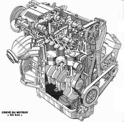 pompe a huile moteur dv6